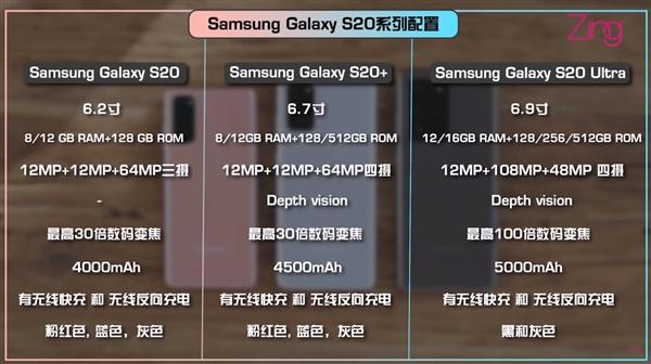 提前上手三星Galaxy S20系列新机:100倍变焦