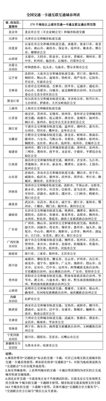 北京公交支持手机闪付乘车 但我还是更期待Apple Pay交通卡