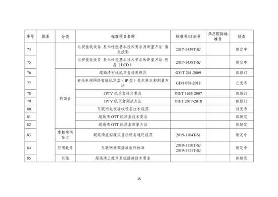 工信部发超高清视频标准 2022年产业规模将超4万亿元