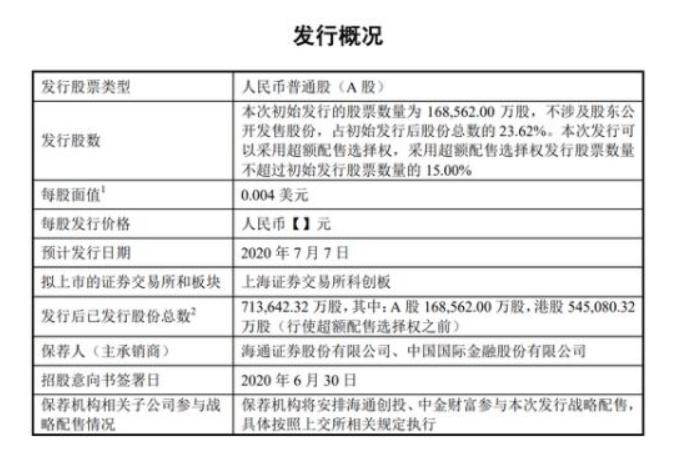 中芯国际科创板IPO最新招股意向书:7月7日网上申购