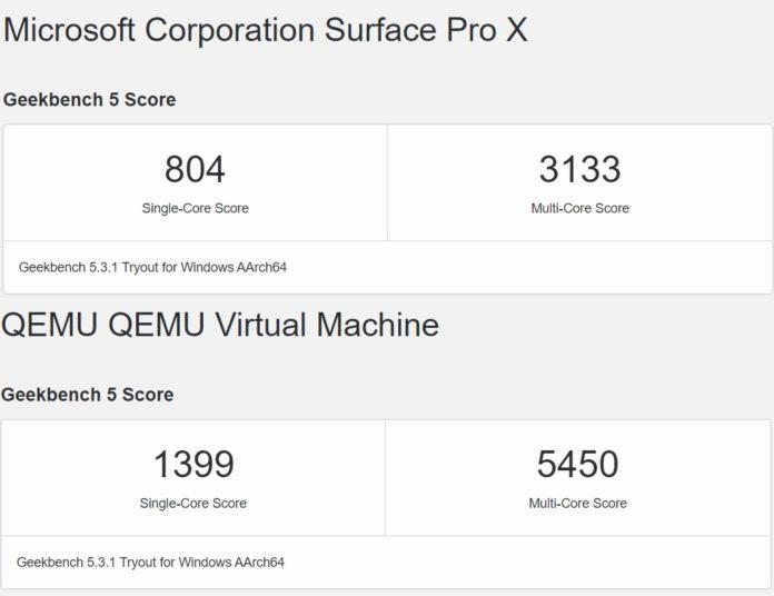 ARM-benchmark-696x536.jpg