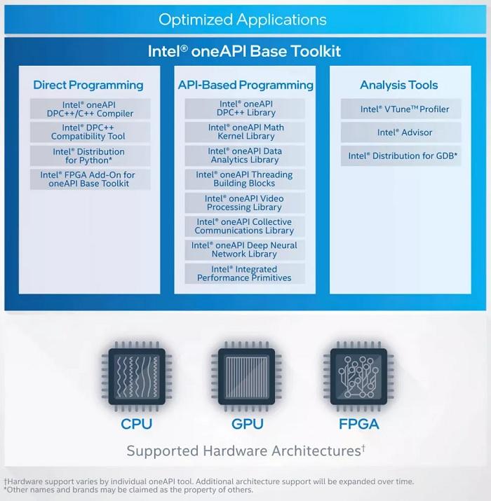 Intel Open.jpg