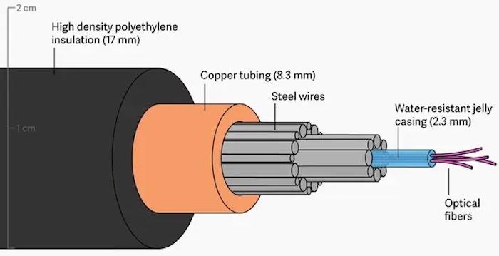 Fiber_Optic_Cable_Diagram.jpg