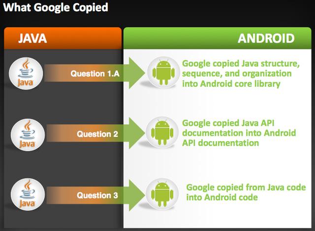 google-v-oracle.jpg