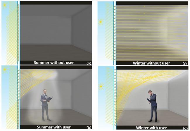 智能玻璃前景廣闊 其日光引導技術可節約巨大能源