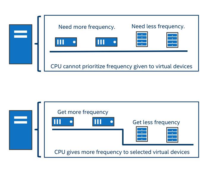 Intel SST - 2.png