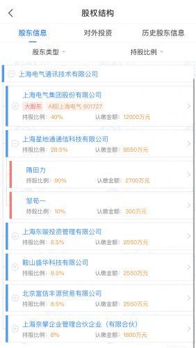 """上海电气陷入""""专网通信业务""""骗局 上半年预亏近50亿元"""
