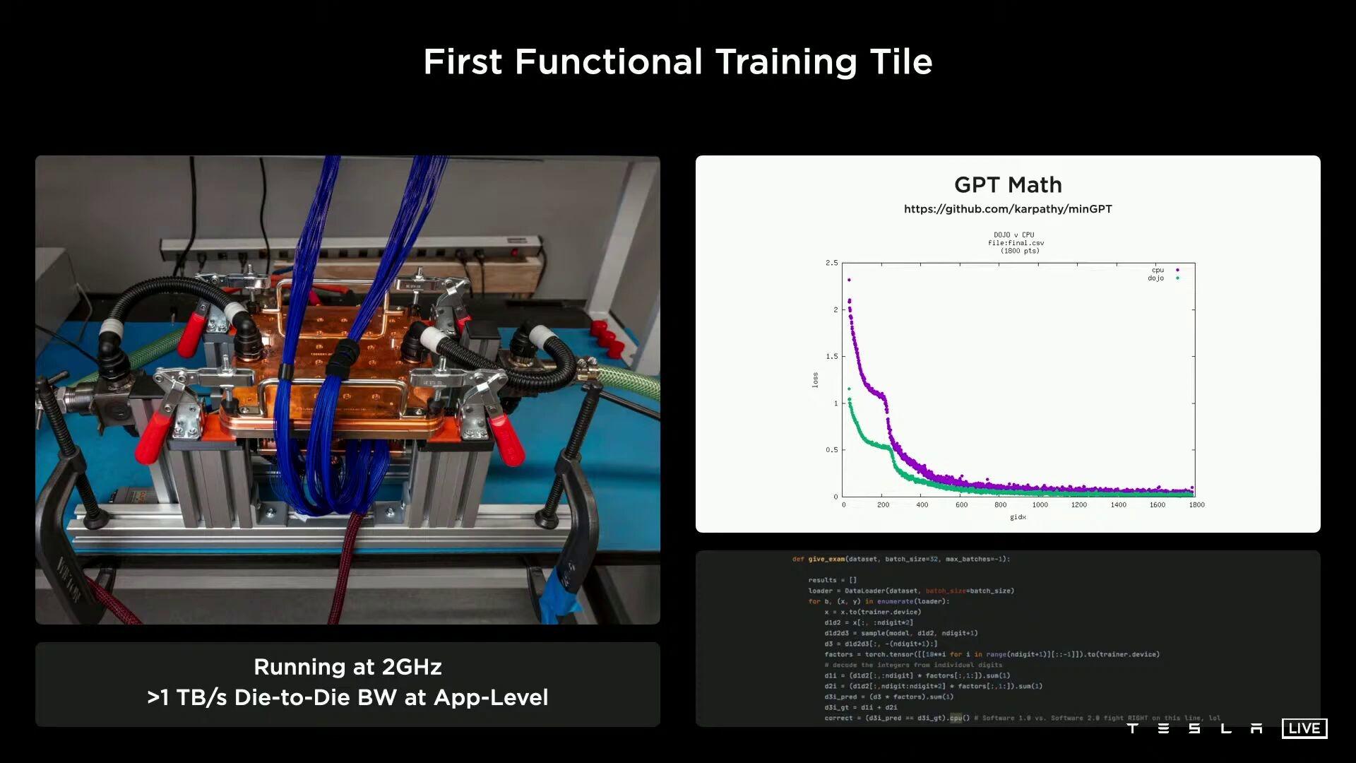 特斯拉D1 AI芯片细节盘点:500亿晶体管、400W热设计功耗