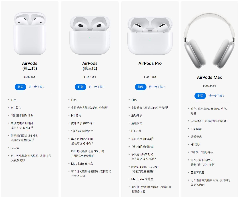 苹果中国官网更新 AirPods 系列的产品线定价