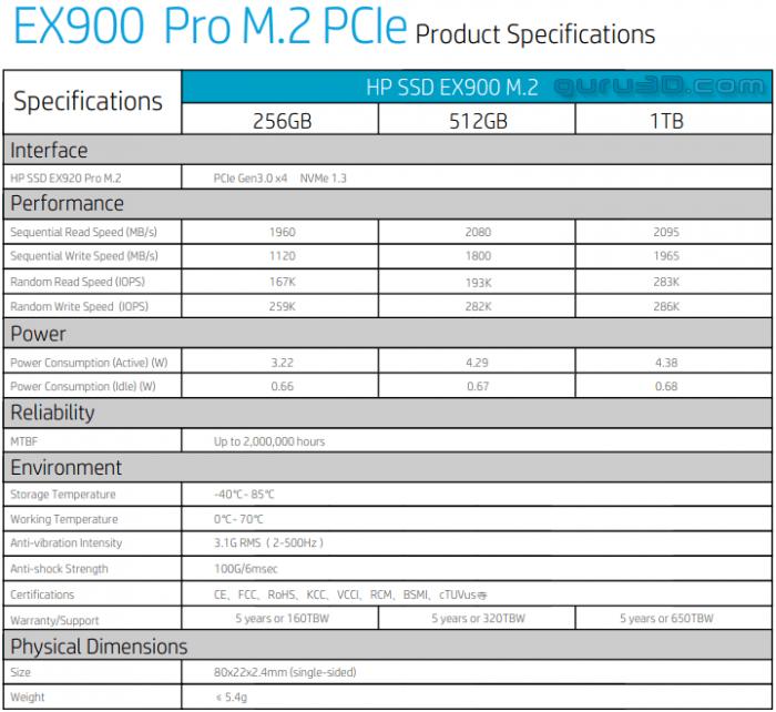 惠普发布EX900 Pro M.2 SSD:读写速度双双提升、标配散热片