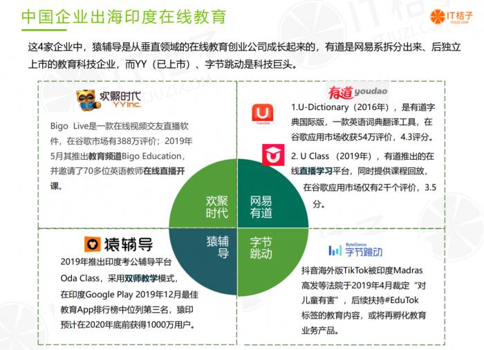 59款App被印度封杀背后,是中国科技公司压倒性实力的体现
