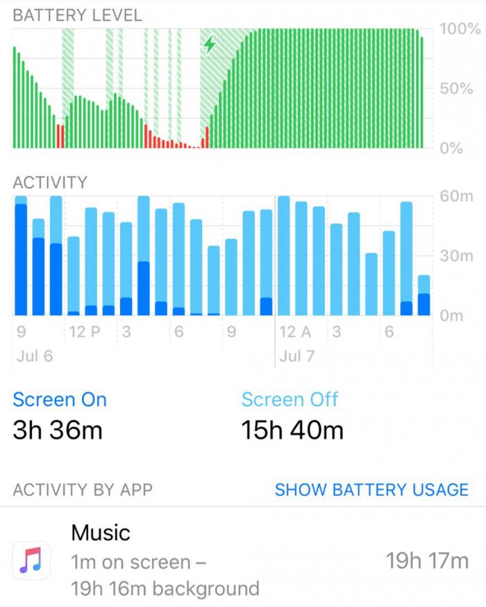 Screenshot_2020-07-08 apple-music-battery-drain jpg(JPEG 图像,1600x1993 像素) - 缩放 (31%).png
