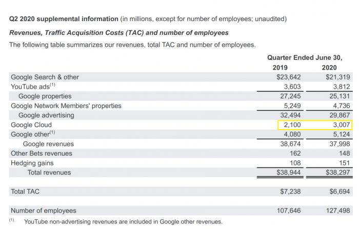 google-earnings.png