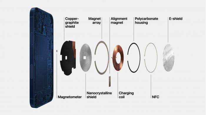 Apple 苹果给iPhone 12加了块小磁铁 还想用它再造一个配件生态