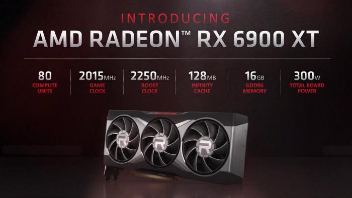 AMD发布Radeon RX 6000系列显卡 有望与NVIDIA的RTX 3000一决高下