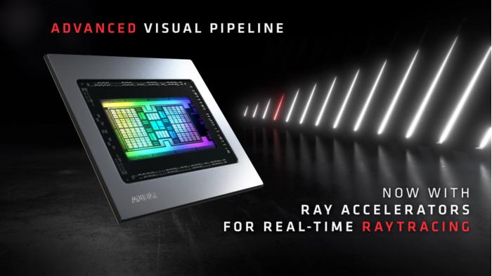 AMD-Radeon-RX-6000-Series_Big-Navi_RDNA-2-GPU_2-1030x579.png