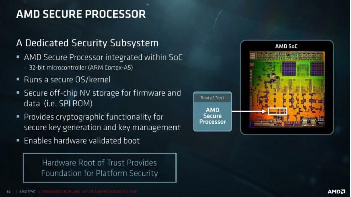 AMD-EPYC-SECURE-ENCLAVE-1030x579.jpg