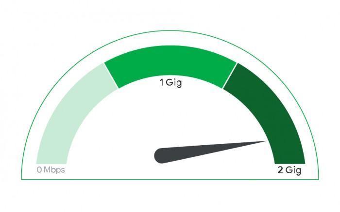 google-fiber-2gig.jpg