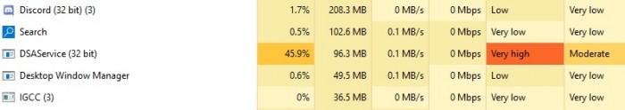 DSAService-CPU-usage.jpg