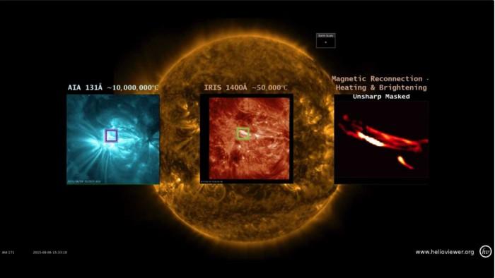美国宇航局可能已经捕捉到了太阳纳米耀斑的全生命周期