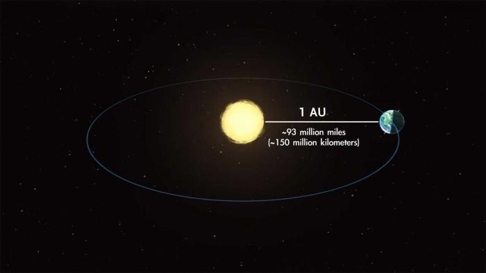 earth-sun.jpg