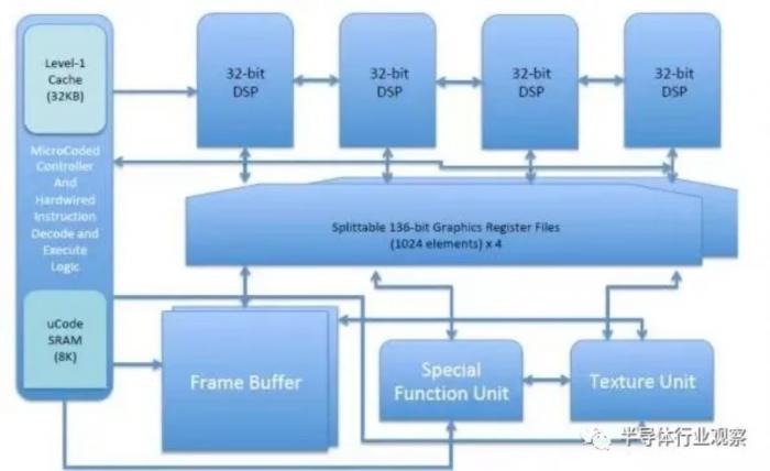 Screenshot_2021-02-03 里程碑,RISC-V扩展到GPU应用.png