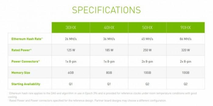 NVIDIA-CMP-HX-GPU-Lineup-30HX-40HX-50HX-90HX-1-740x369.jpg