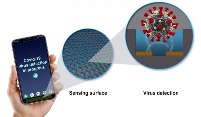 ge-covid-19-biosensors.jpg