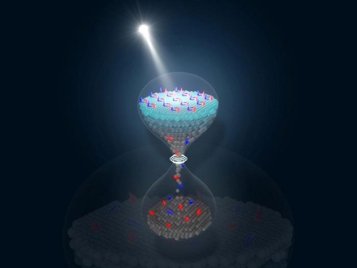 Superconductivity-at-High-Temperatures-in-K3C60-2048x1536.jpg