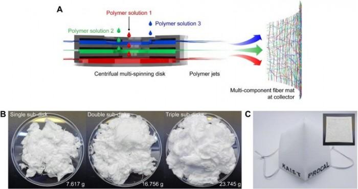 Centrifugal-Multispinning-Polymer-Nanofiber-COVID-Masks-777x410.jpg