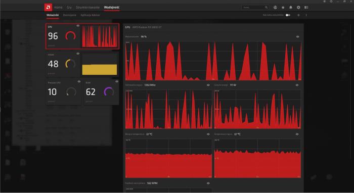 AMD RX 6000系列顯卡高幀率遊戲或出現卡頓問題 - AMD
