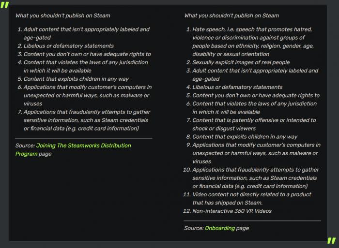 Steam悄悄修改成人遊戲發行規則 禁止真人露骨圖片 - 遊戲