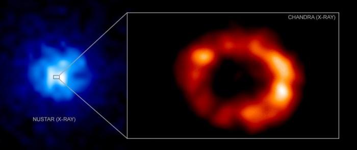 脈衝星風狀星雲證據可能解開34年以來的天文學之謎