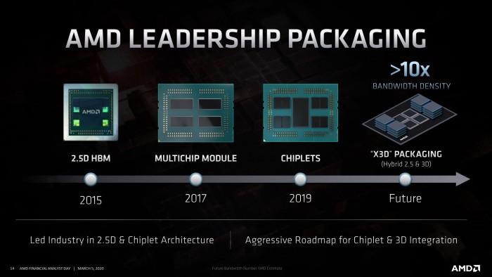 AMD-Roadmap.jpg