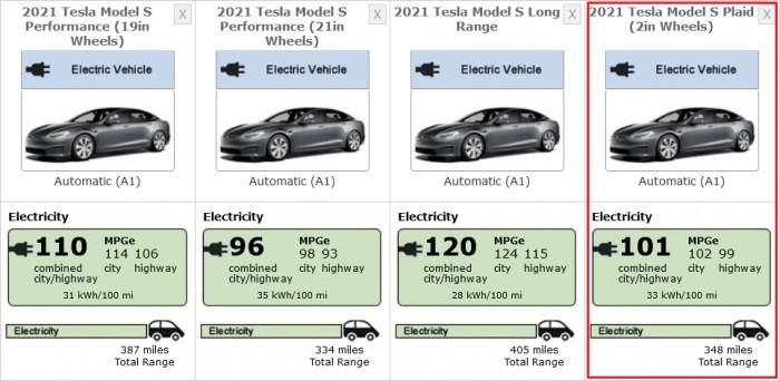 2021-tesla-model-s-plaid-21-epa-rating-img.jpg