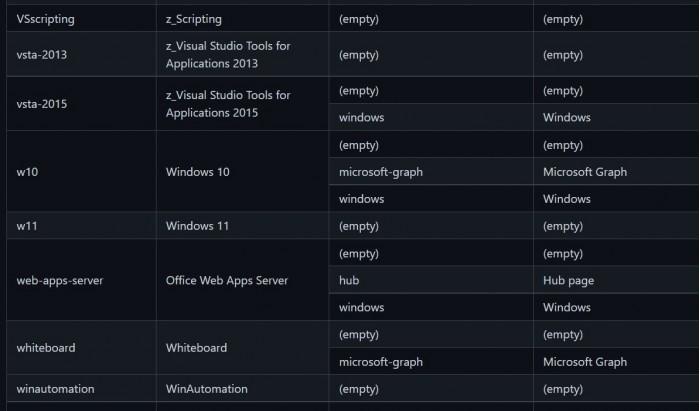 Windows-11-support-document.jpg