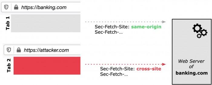 fetch_metadata-scaled.jpg