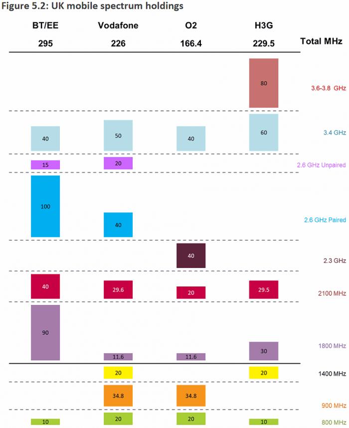mobile_spectrum_holdings_uk_dec_2018.png