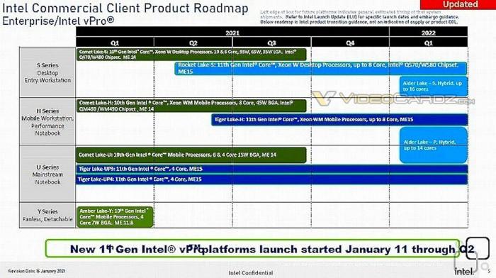 Intel-Alder-Lake-VPRO-Roadmap-Full.jpg