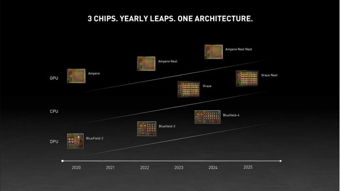 NVIDIA-GPU-CPU-Roadmap.png