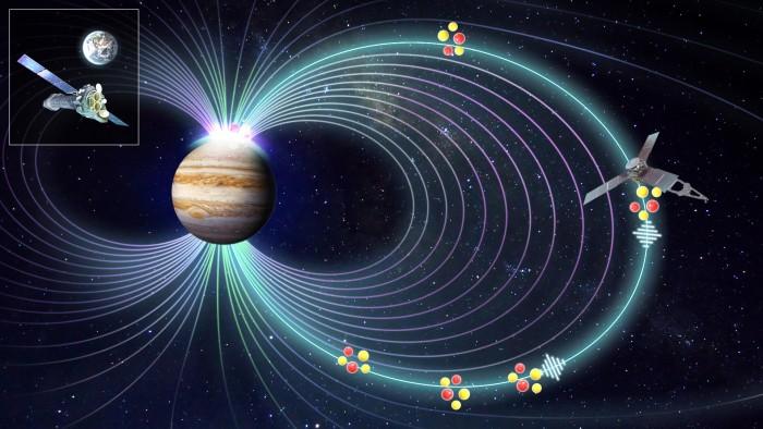 Jupiters-Mysterious-X-ray-Auroras.jpg