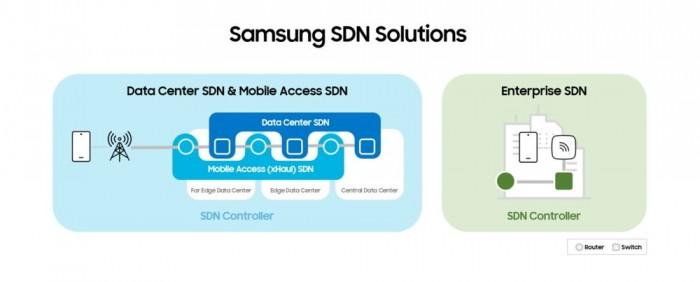 1626987780_sdn_solutions_pr_main1f.jpg