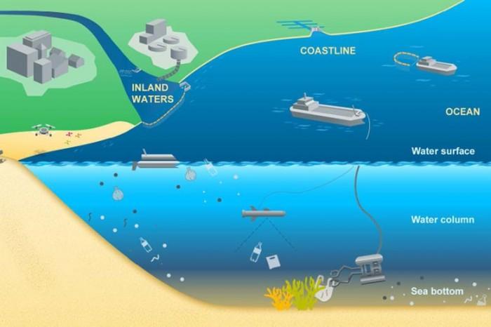 Marine-Litter-Recovery.jpg