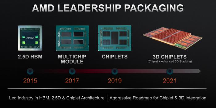 AMD-3D-V-Cache-Stack-Chiplet-Design-For-Next-Gen-Ryzen-Desktop-CPUs.png