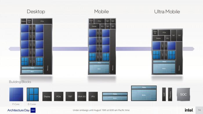 Intel-Architecture-Day-2021_Pressdeck_Final_EMBARGO-compressed-074.jpg