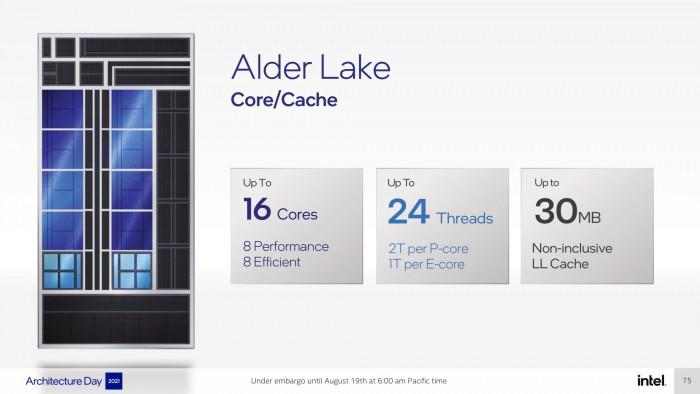Intel-Architecture-Day-2021_Pressdeck_Final_EMBARGO-compressed-075.jpg