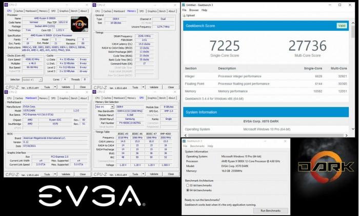 EVGA-X570-DARK-Motherboard-_-AMD-Ryzen-Desktop-CPU-Overclocking-Benchmarks-_3-1480x893.jpg