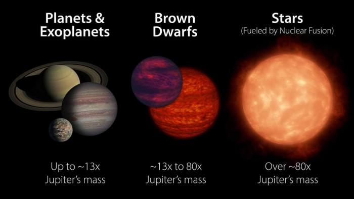 e2-brown-dwarf-infographic-16-1280x720.jpg