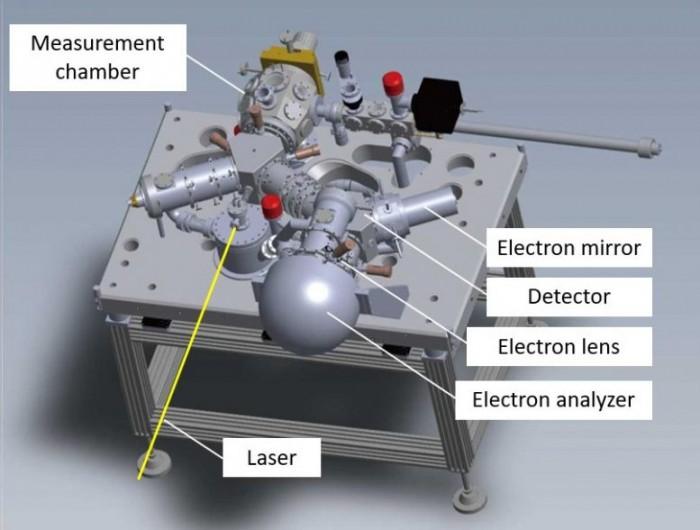 Laser-PEEM-777x588.jpg