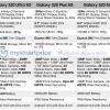 三星Galaxy S20系列详细规格泄露 全线支持5G